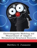 Electromagnetic Modeling and Measurement of Adaptive Metamaterial Structural Elements