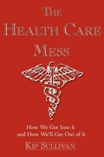 Health Care Mess
