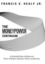 Moneypower Continuum