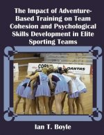 Impact of Adventure-Based Training on Team Cohesion and Psychological Skills Development in Elite Sporting Teams