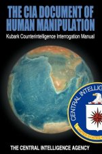 CIA Document of Human Manipulation