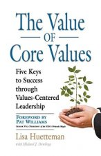 Value of Core Values