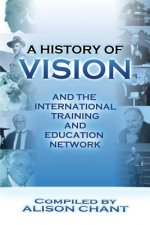Vision and Iten History