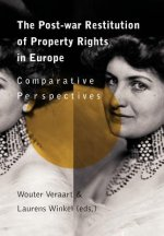 Post-War Restitution of Property Rights in Europe