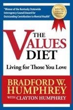 Values Diet