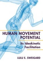 Human Movement Potential