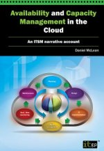 Availability and Capacity Management in the Cloud
