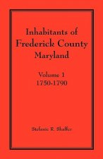 Inhabitants of Frederick County, Maryland