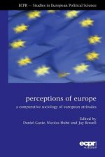 Perceptions of Europe