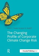 Changing Profile of Corporate Climate Risk