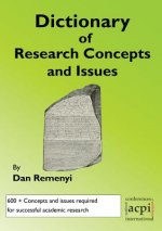 Dictionary of Research Terms and Issues