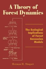 Theory of Forest Dynamics