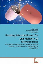 Floating Microballoons for Oral Delivery of Domperidone
