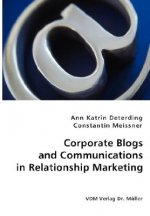 Corporate Blogs and Communications in Relationship Management
