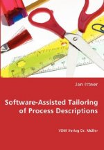 Software-Assisted Tailoring of Process Descriptions