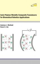 Ionic Polymer Metallic Composite Transducers for Biomedical Robotics Applications