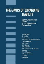 Limits of Expanding Liability