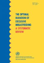Optimal Duration of Exclusive Breastfeeding