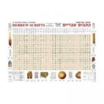 Hebrew Scripts Wall Chart