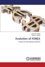 Evolution of FOREX
