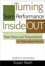 Turning Team Performance Inside Out