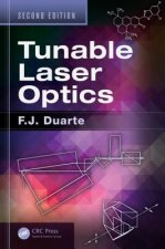 Tunable Laser Optics