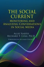 Monitoring & Measuring Social Media