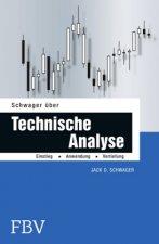 Schwager über Technische Analyse