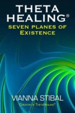Thetahealing Seven Planes of Existence