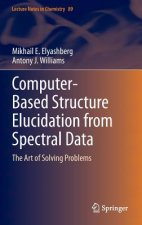 Computer-Based Structure Elucidation from Spectral Data