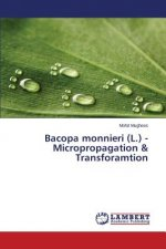 Bacopa monnieri (L.) - Micropropagation & Transforamtion