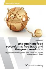 undermining food sovereignty: free trade and the green revolution