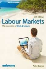 Labour Markets