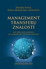Management transferu znalostí