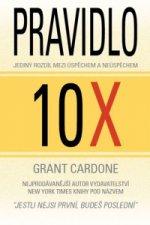 Pravidlo 10X - Jediný rozdíl mezi úspěchem a neúspěchem