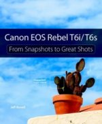 Canon EOS Rebel T6s / T6i (760D / 750D)