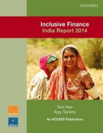 Inclusive Finance India Report