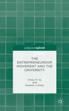 Entrepreneurship Movement and the University