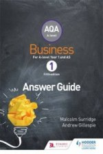 AQA Business for A Level 1 Answers