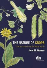 Nature of Crops