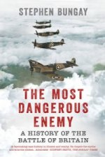 Most Dangerous Enemy