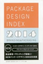 Package Design Index