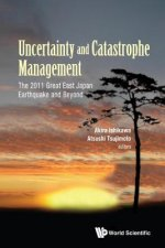 Uncertainty and Catastrophe Management