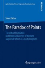 The Paradox of Points