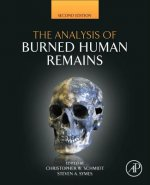 Analysis of Burned Human Remains