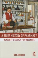 Brief History of Pharmacy
