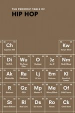 Periodic Table of Hip Hop