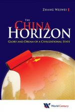 China Horizon