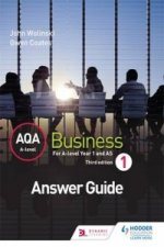 AQA A Level Business 1 Answers