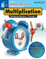 Speed & Accuracy -- Multiplication